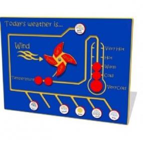 Weather panel